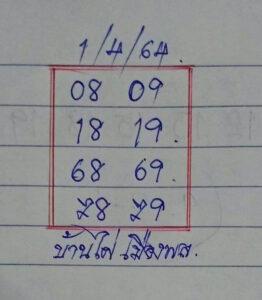 หวยบ้านไผ่เมืองพล 1/4/64